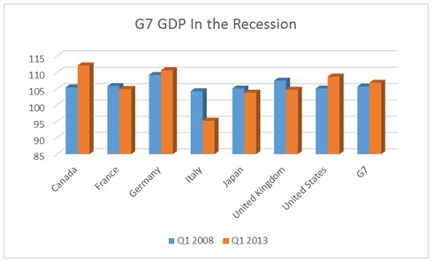Does new economic data show that austerity does not work?  - Page 8 Fig+2