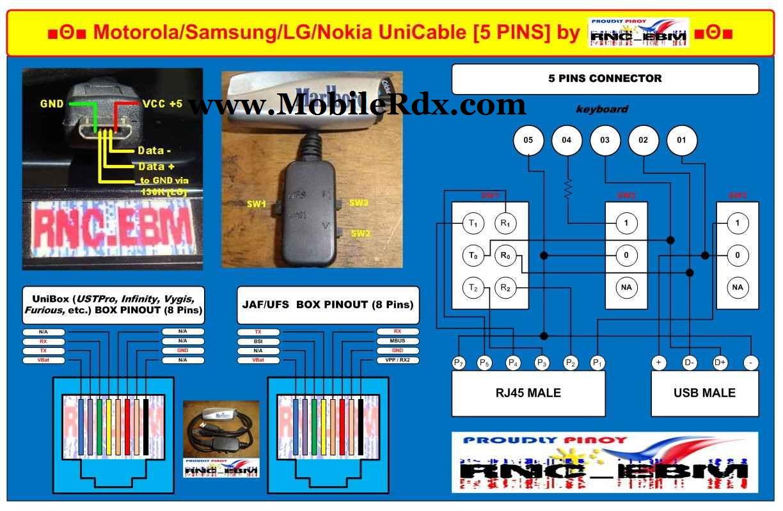 Parvez Mobile Repairing Solution All Nokia Samsung Lg Usb Pinouts Wiring Diagram Charging