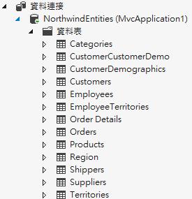 新增Northwind範例資料庫