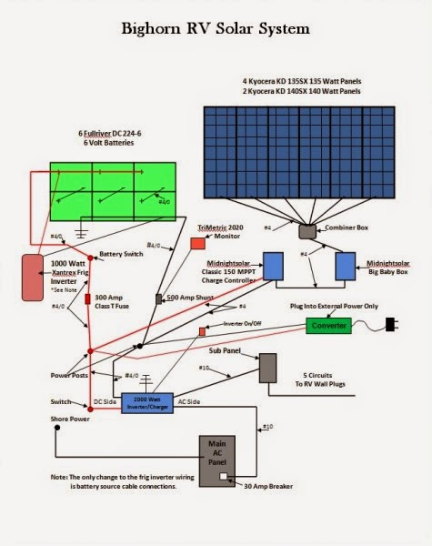Schematic%2Bjpeg%2Bfinal%2B(475%2Bx%2B600) bighorn 3570rs solar  at et-consult.org