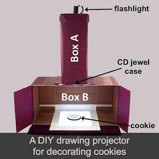 ... a potential alternative to a Kopykake projector