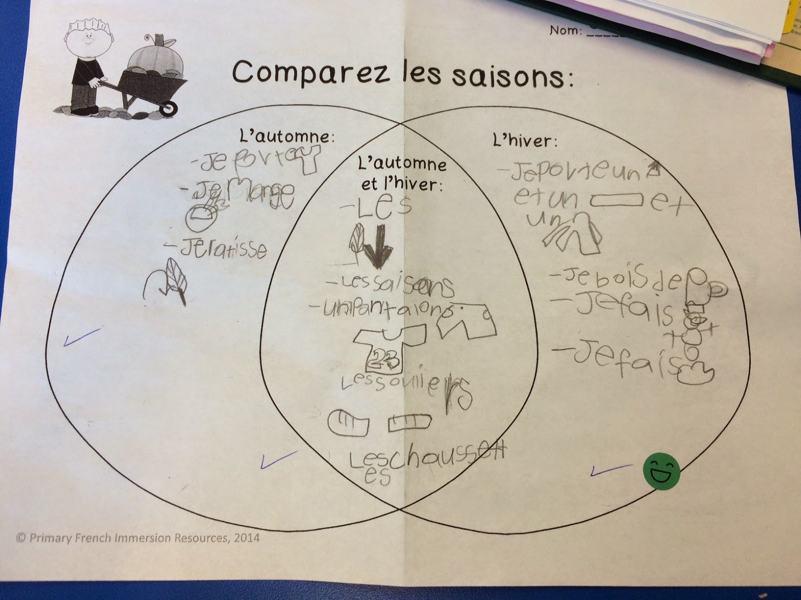 Science - grade 1 seasonal changes - Primary French Immersion ...