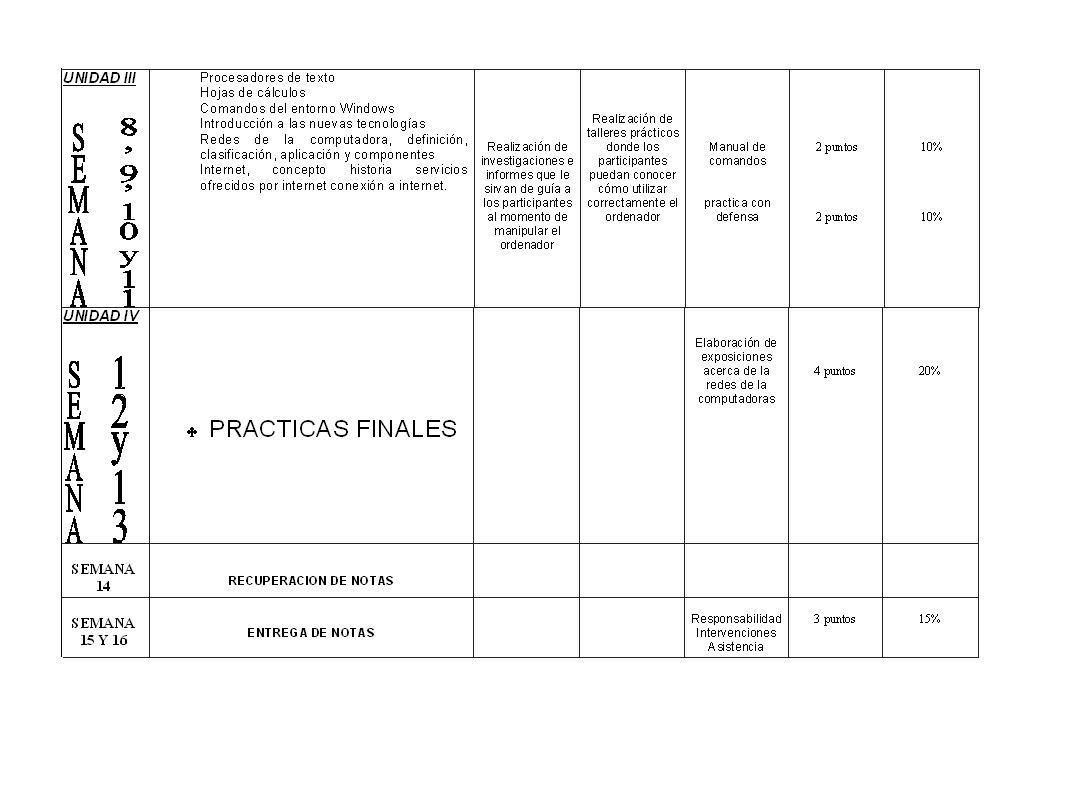 Introducción a la Informática: CRONOGRAMA DE ACTIVIDADES (HAZ CLIC ...
