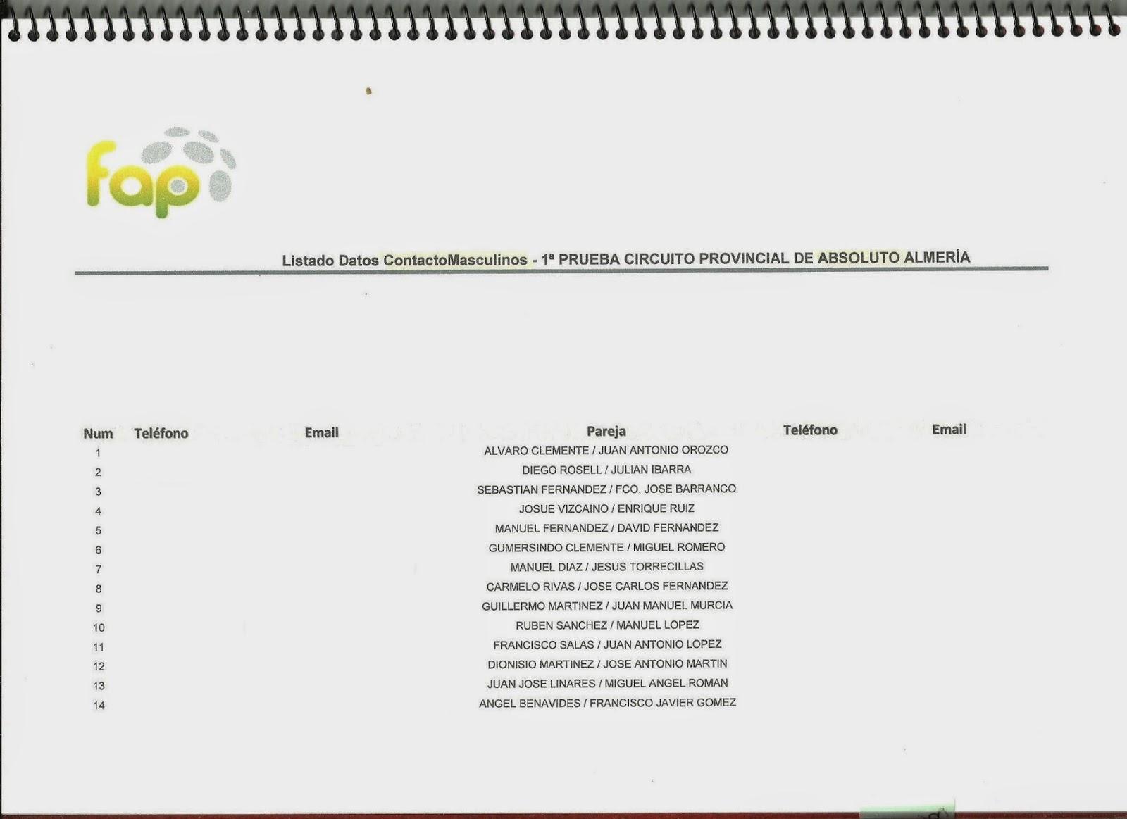 Imagen del listado con los datos de los jugadores de la 1ª Prueba del Circuito Provincial