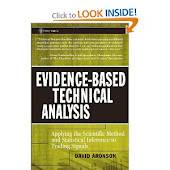 Evidence-Based Technical Analysis: Applying the Scientific Method and Statistical Inference to Trad