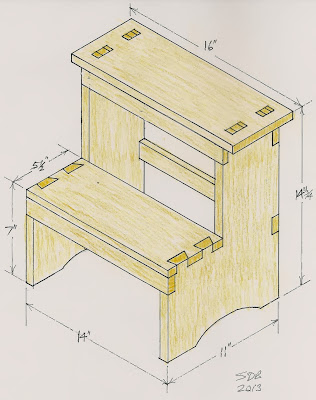 06.05.2014 Categories House Furniture Easy Plans Photos  sc 1 st  Amazon S3 : shaker step stool plans - islam-shia.org