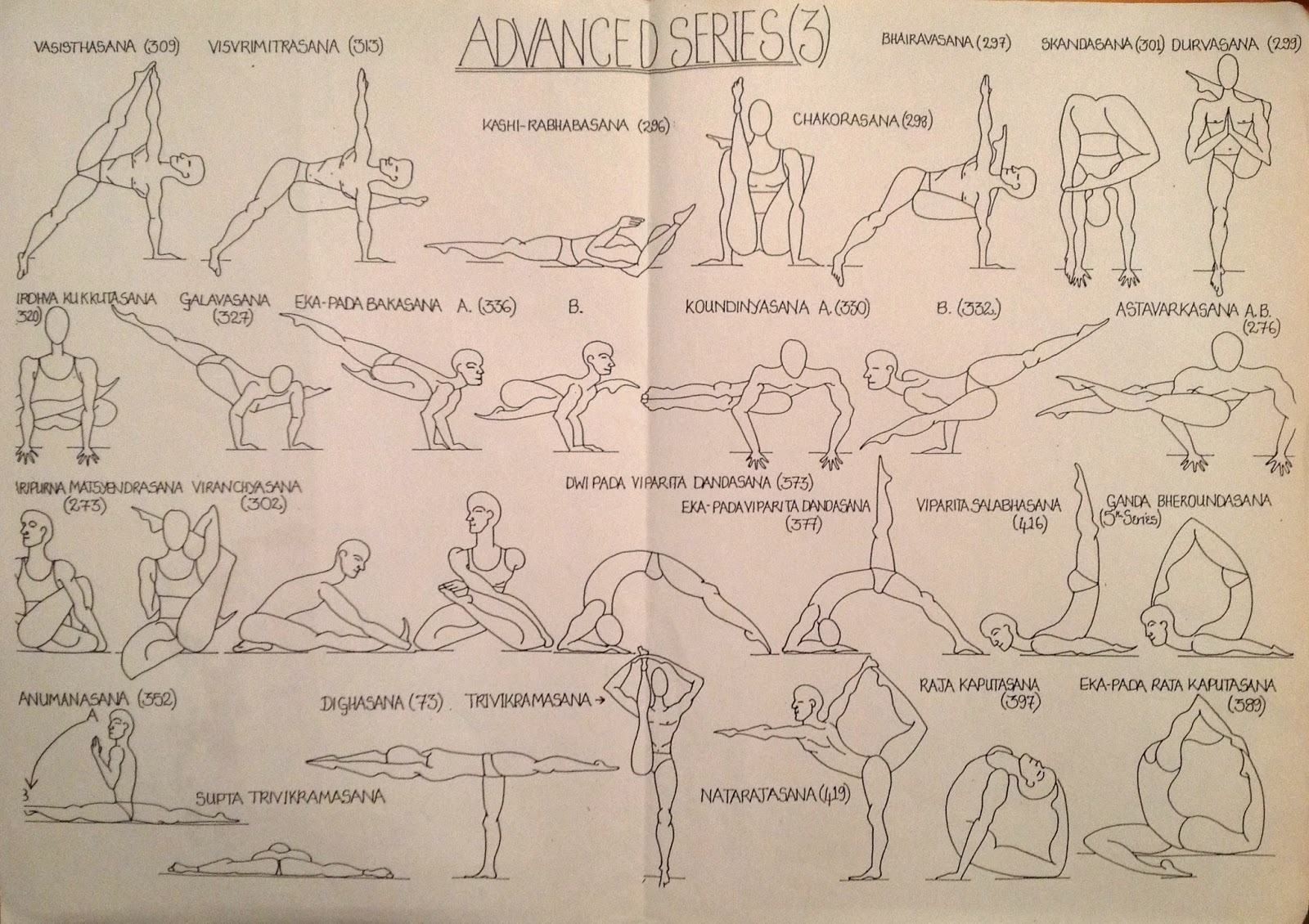 Krishnamacharya's Original Ashtanga Yoga....... at Home : Old ...