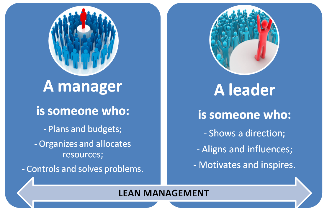 essays on leadership vs. management