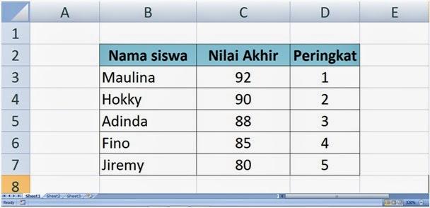 Data Nilai Siswa di Excel