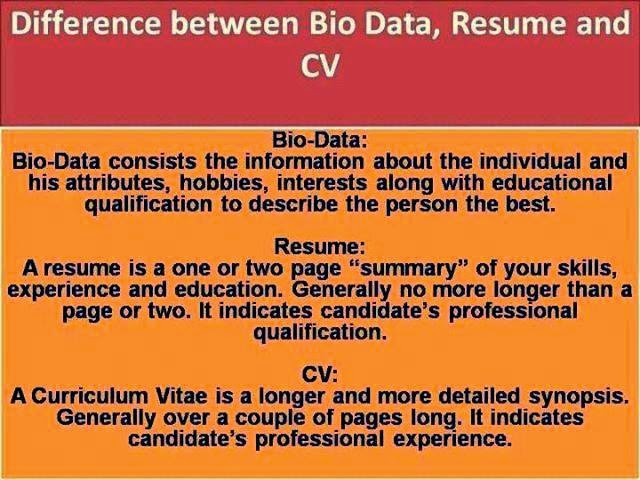 Bio-Data Vs Resume Vs Curriculum Vitae - Department of Awesomeness