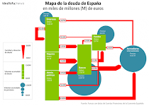 Mapa de la deuda en España