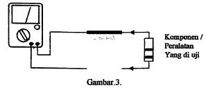 Pengukuran Komponen Listrik