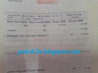 Jimat Elektrik Bulan Feb 2014, Panduan Jimat elektrik