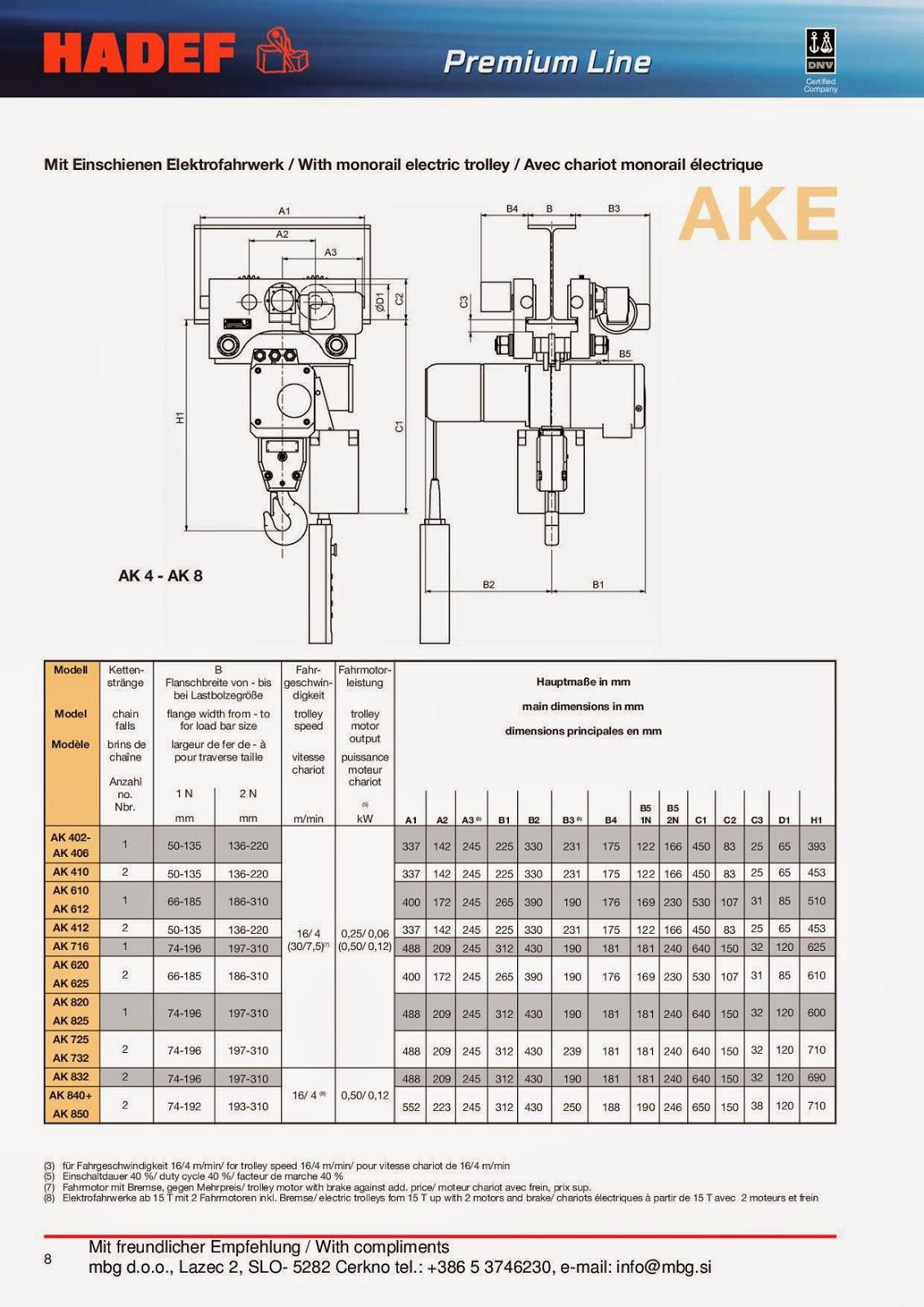 Elektro-Kettenzug / Electric Chain Hoist / Palan Electrique à chaîne - 8