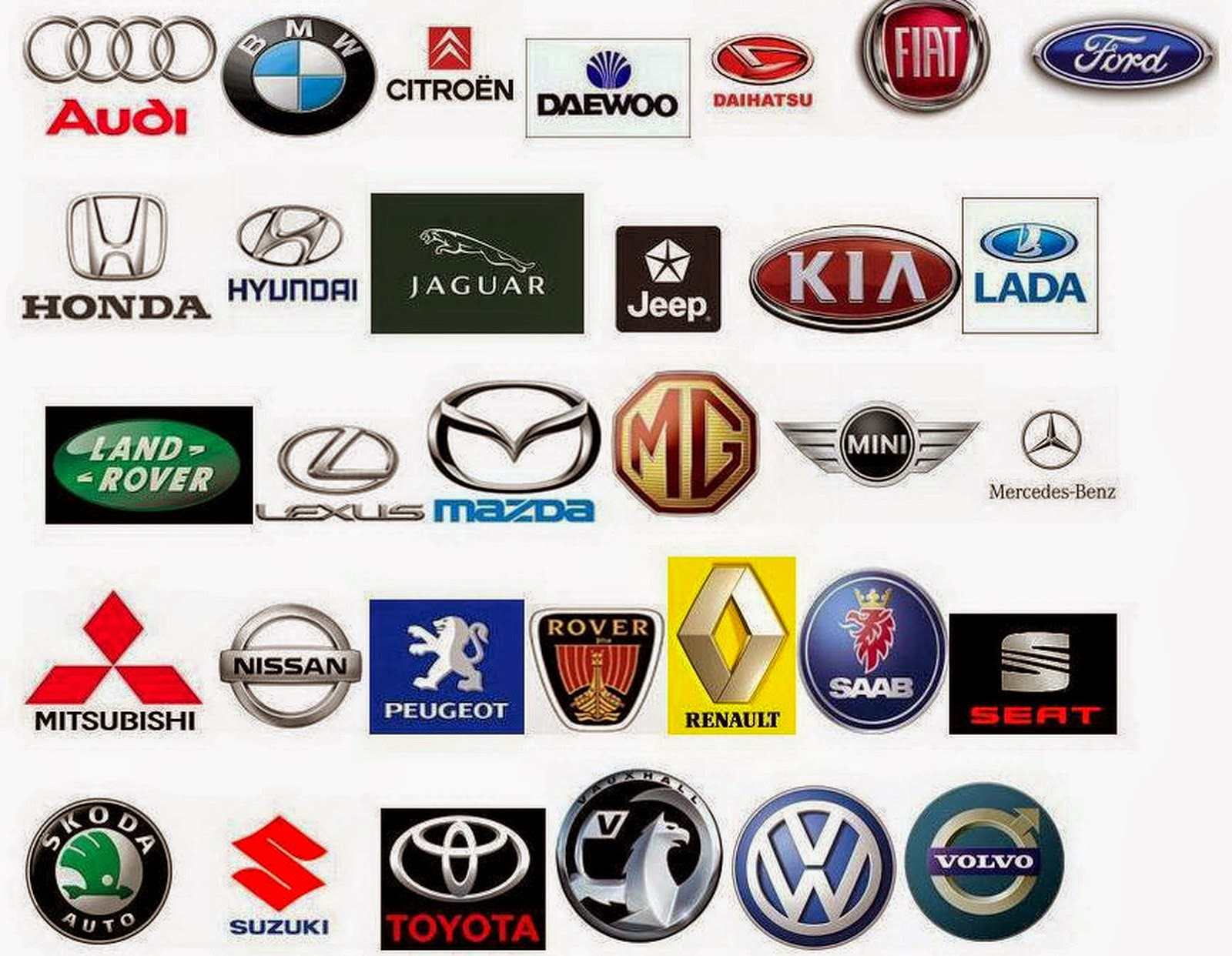 Car logo pictures cars show logos they place symbols and text in juxtaposition to make memorable logos popular car brands like alfa romeo audi maserati skoda lamborghini panoz cizeta biocorpaavc