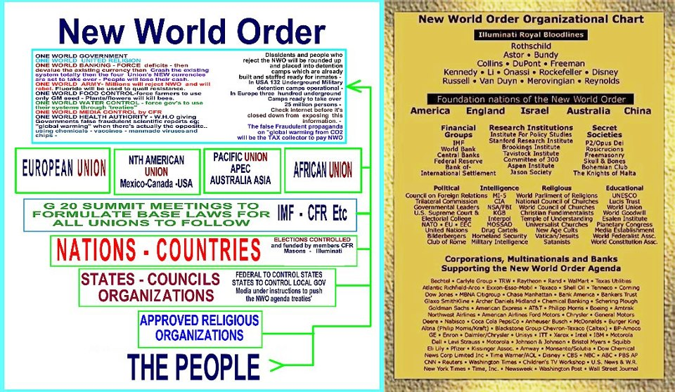 new world order essay The term new world order has been used to refer to any new period of history evidencing a dramatic change in his essay was published in foreign affairs titled.