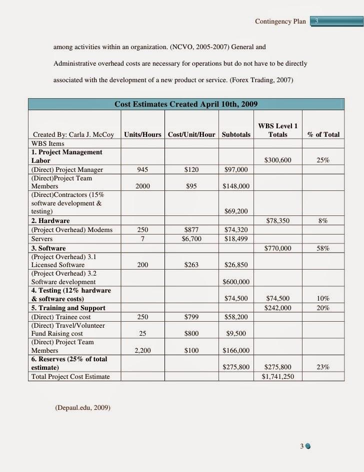 Sample contingency plan | Homework Academic Writing Service ...