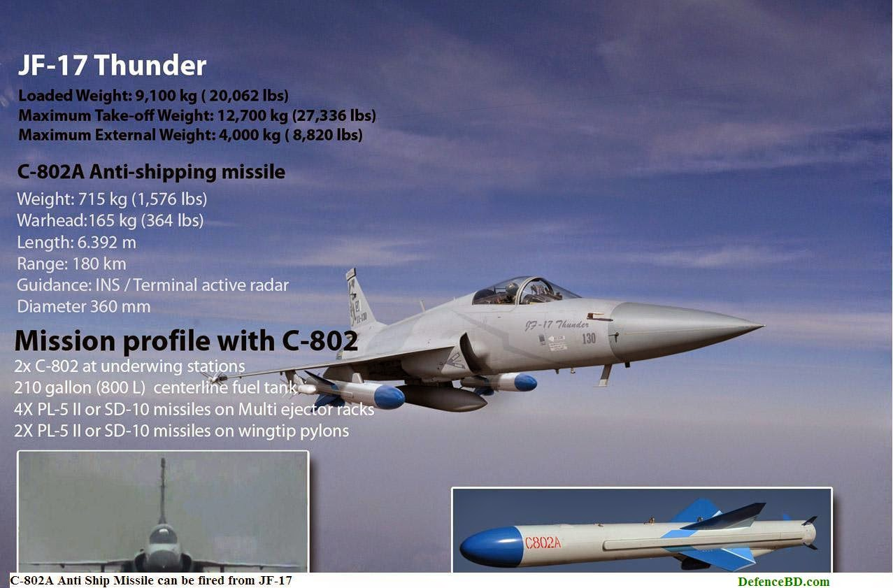 C-802A missile of JF-17