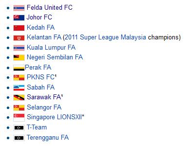 Bagi saingan Malaysia ASTRO Premier League 2012,
