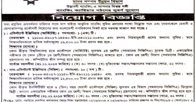 Sonali Bank Limited Dhaka Bangladesh Recruitment 2013