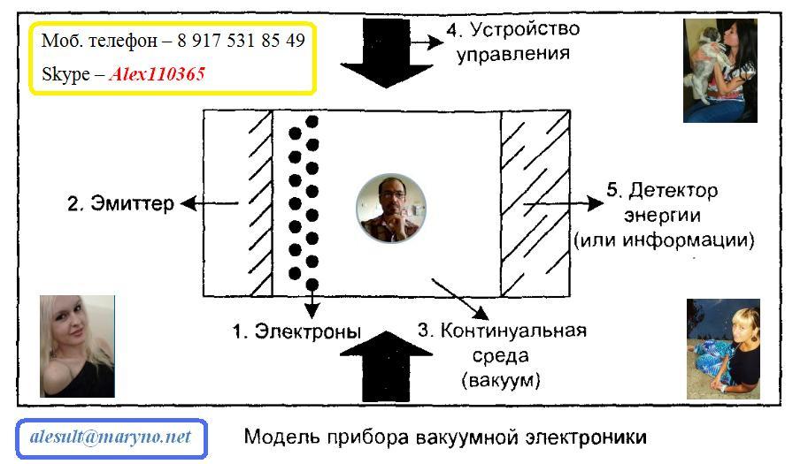 Контакты репетитора по ОТЦ