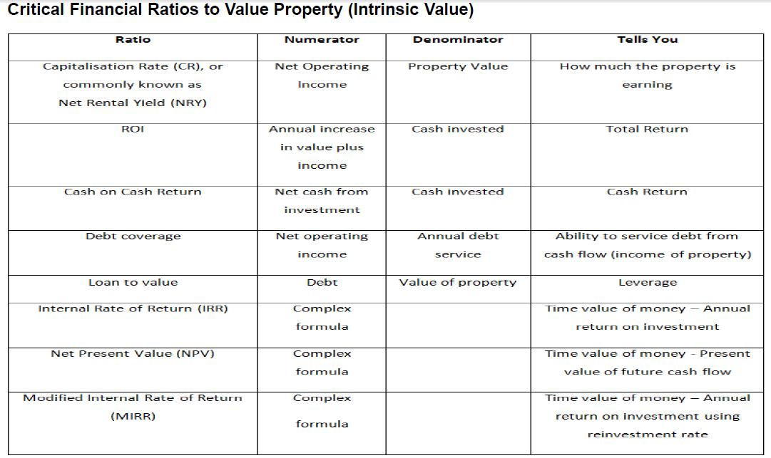 至善至美 Investment Journey: Critical Financial Ratios to ...
