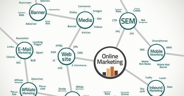 an introduction to marketing strategy and e commerce Introduction to e-commerce 1 call the steps involved in trade, such as on-line marketing, ordering 4 introduction.