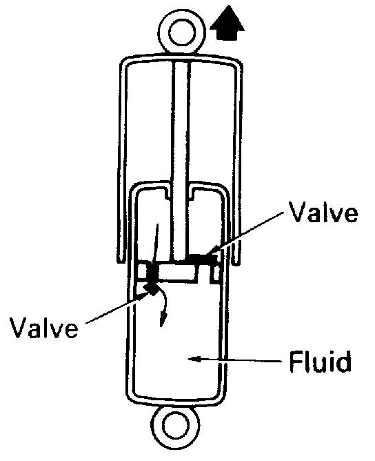 Shock absorber tipe mono tube.
