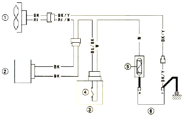 kawasaki zrx1200 radiator fan circuit diagram
