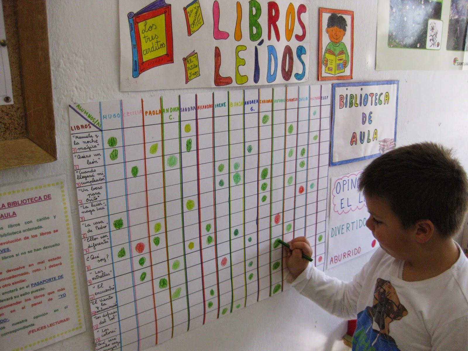 Mi bibliorinc n nuestra biblioteca de aula for Decoracion de espacios de preescolar