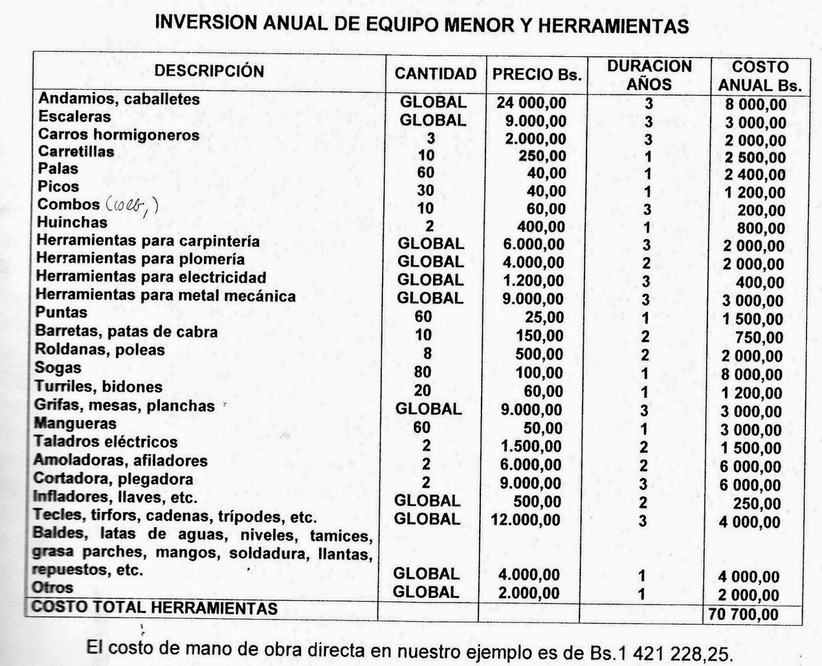 Lista de precios mano de obra de la uocra 2016 fm del for Precios mano de obra construccion 2016 espana