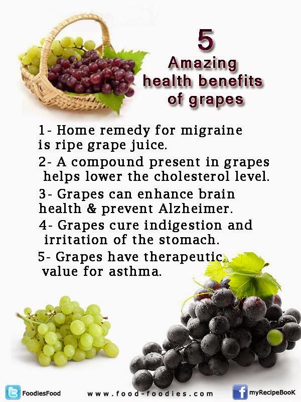 5 khasiat anggur