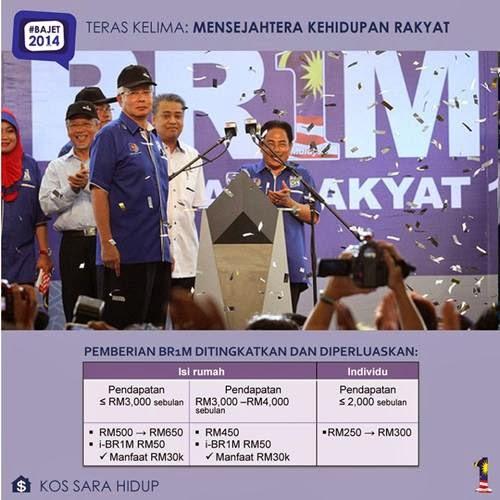 Cara memohon BR1M 3.0 | Bantuan Rakyat 1Malaysia tahun 2014