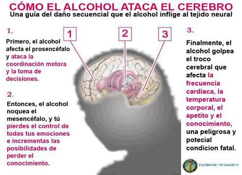 Los medios más eficaces del tratamiento del alcoholismo