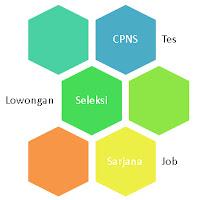 sistem CAT dan LJK tes CPNS 2013