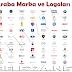 Araba Markaları Logoları