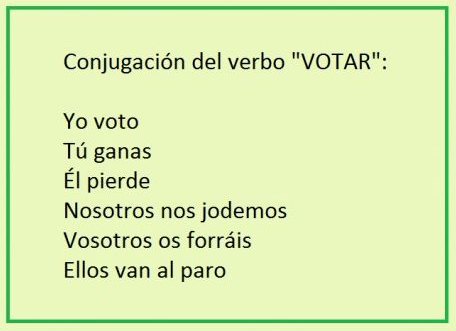 votar, voto, elecciones, urna, conjugacion verbo votar