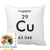 Copper may drop in the short term: SMM Survey