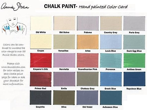 Annie Sloan Chalk Paint Colors Lookup Beforebuying