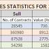 Market Update : Indian Markets End Flat