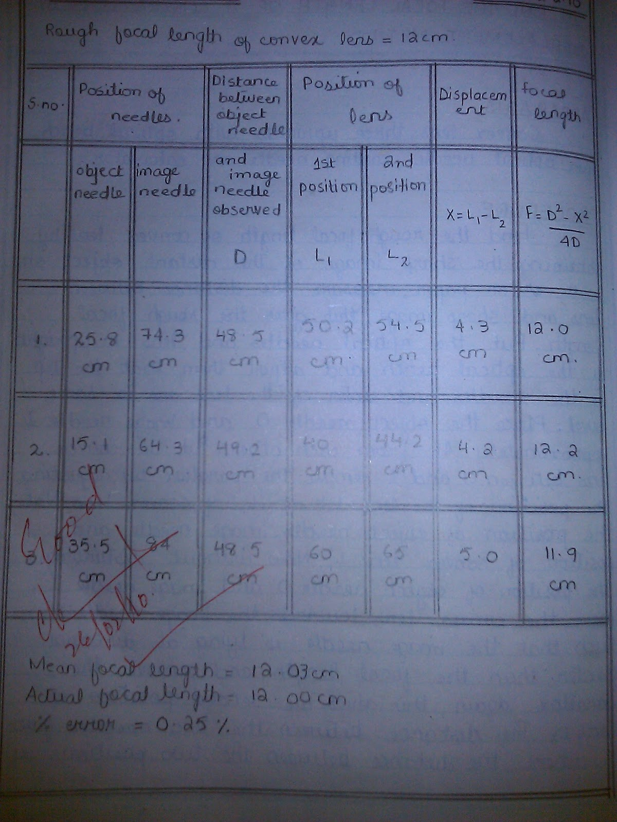 11 refractive index using concave mirror Improve your ranks with the great collection of numericals on light class 10 of 3 marks questions articles competitive exams design an activity using concave mirror to prove that it s converging in the refractive index of some medium are given below: crown glass - 1.