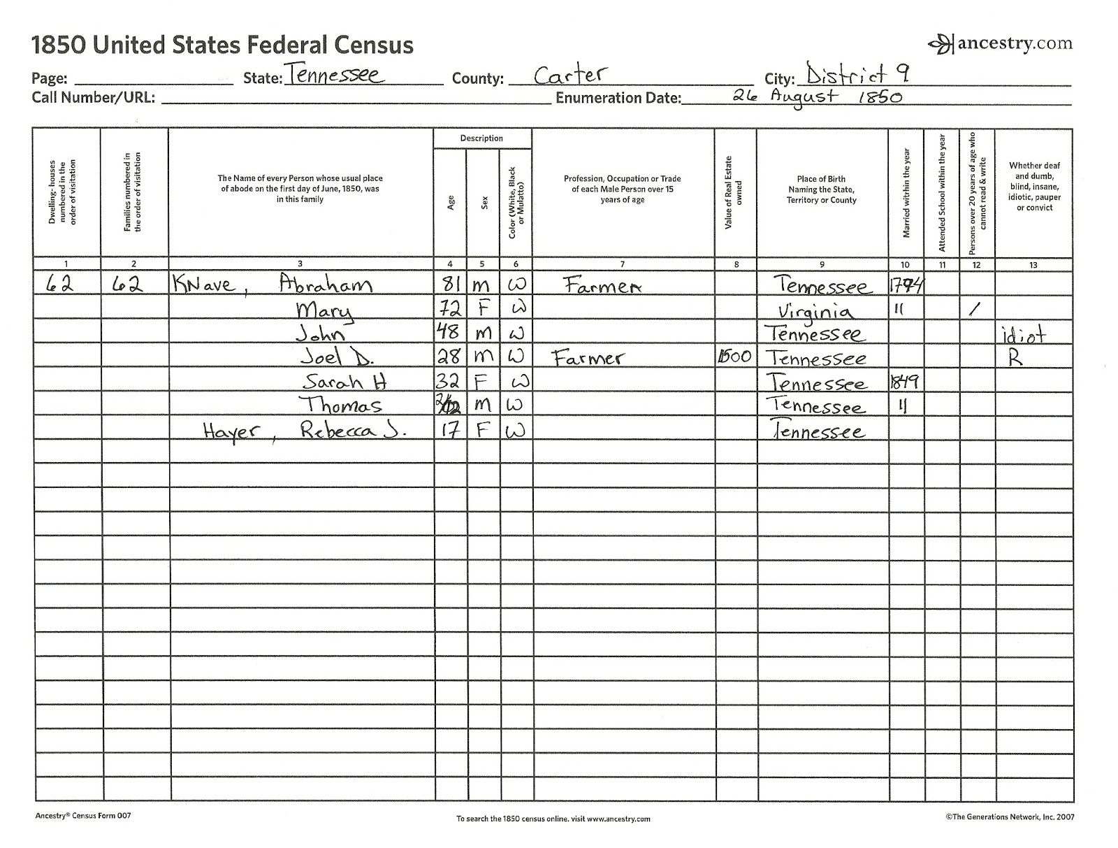 Nave and Colbaugh 1850 Census Records | Genealogist Journal: