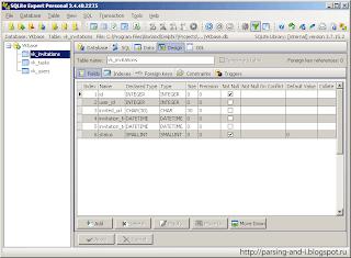 SQLite Expert Personal - менеджер для работы с БД SQLite