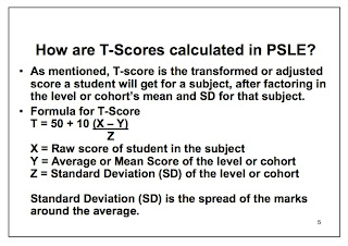 PSLE T-Score: The Role of Standard Deviation - Commodities ...