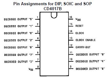 CD4017 pinout