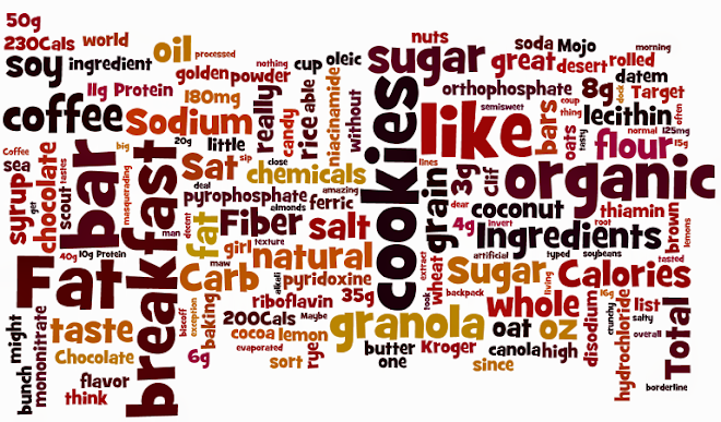 Granola Bar Breakfast Word Cloud