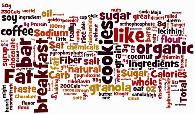 Granola Bar Breakfast Word Cloud