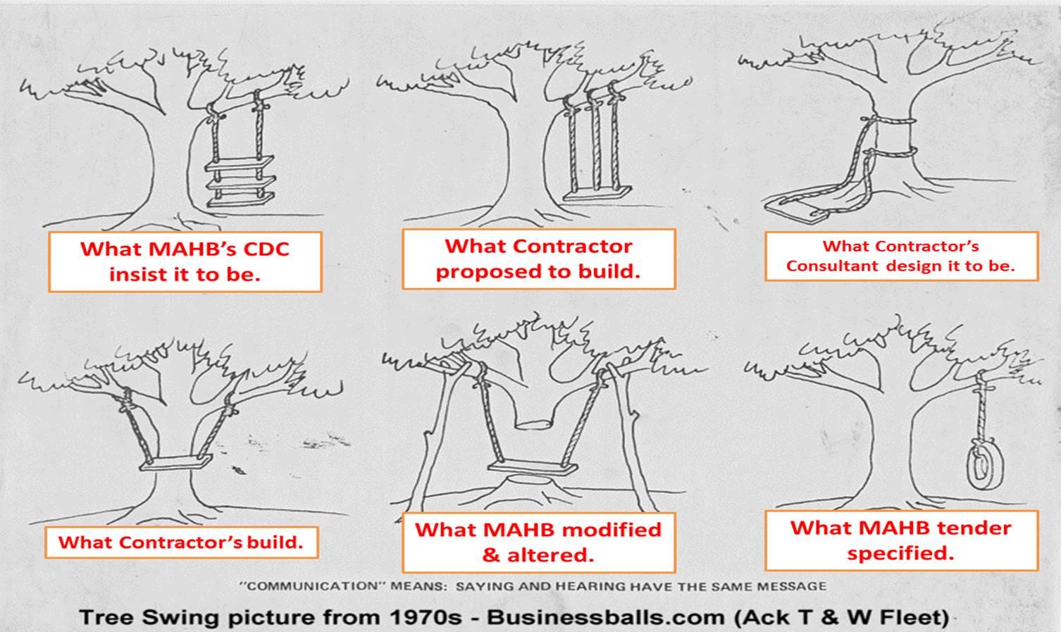 Tree swing meme what the customer really wanted - What The Customer Wanted Tire Swing Cartoon Motorcycle 1506x897