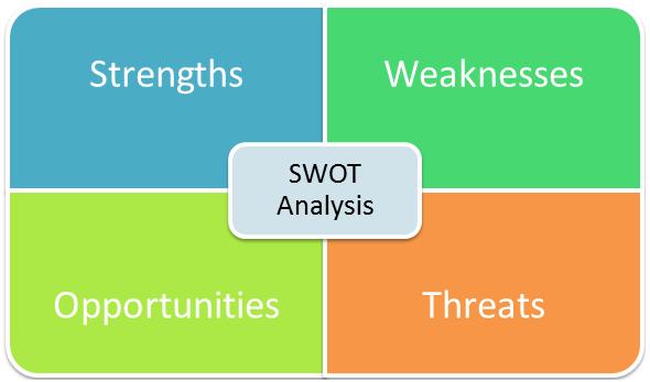 microsoft swot analysis