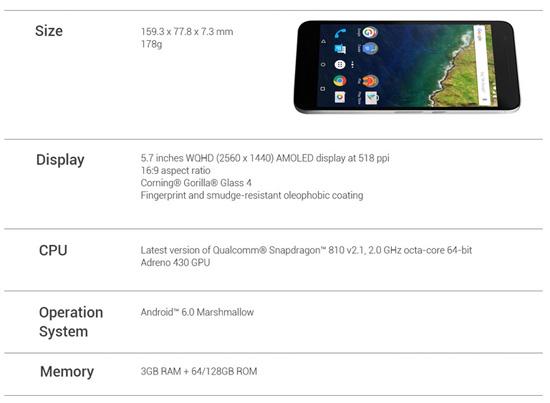 Spesifikasi Nexus 6P Lazada Malaysia